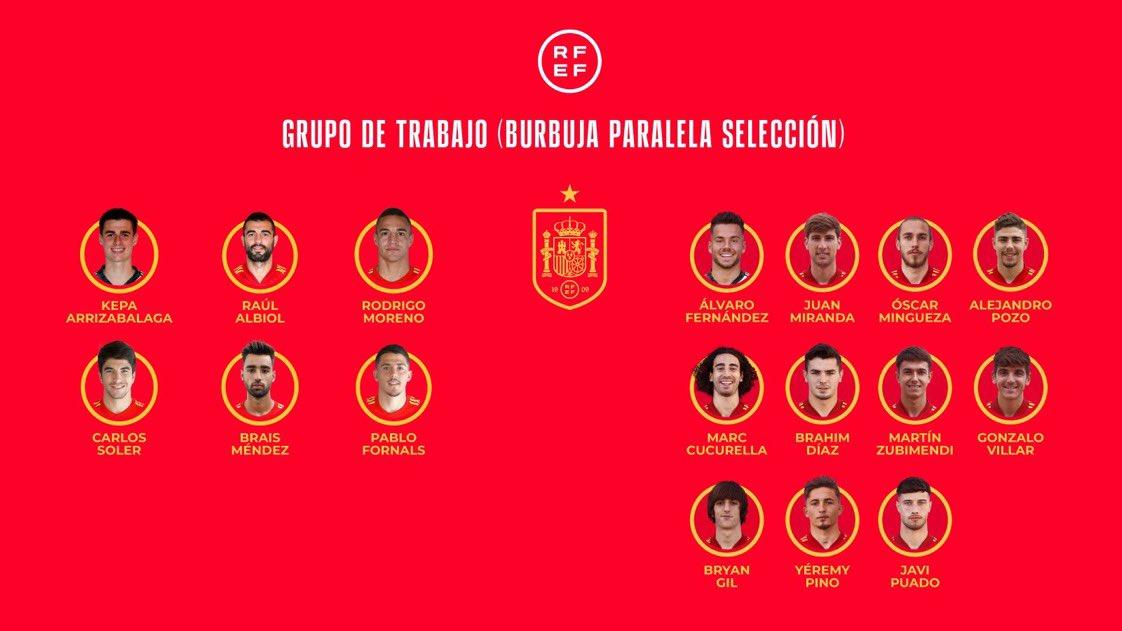 قائمة طوارىء المنتخب الإسباني