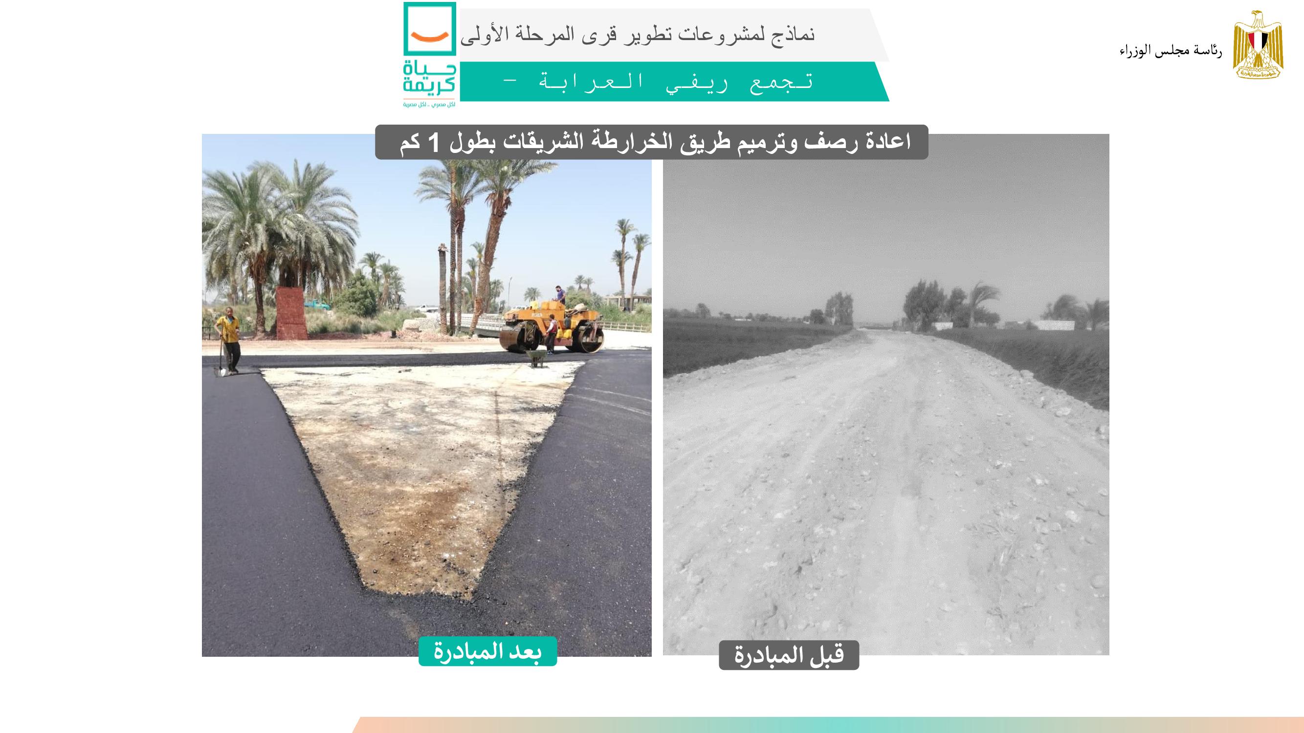 اعادة رصف وترميم طريق الخرارطة الشريقات بطول 1 كم
