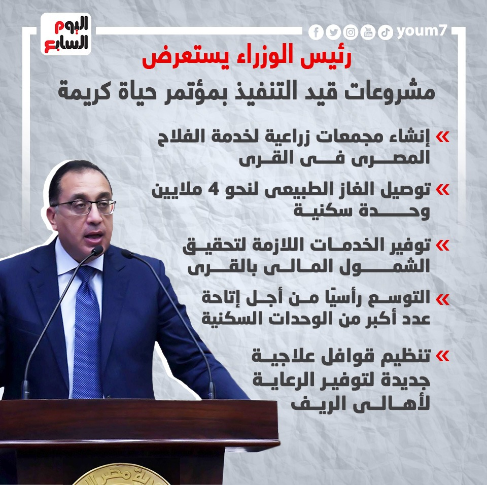 رئيس الوزراء يستعرض مشروعات قيد التنفيذ فى مؤتمر حياة كريمة