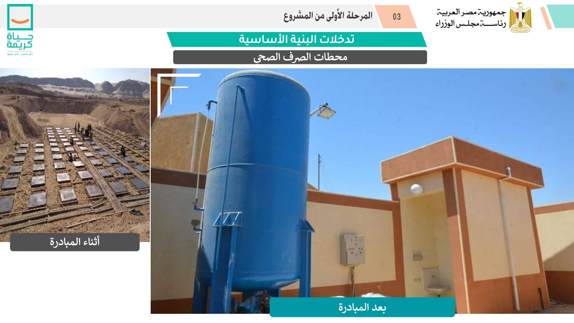 المشروع القومي لتطوير القرى المصرية v7_pages-to-jpg-0092
