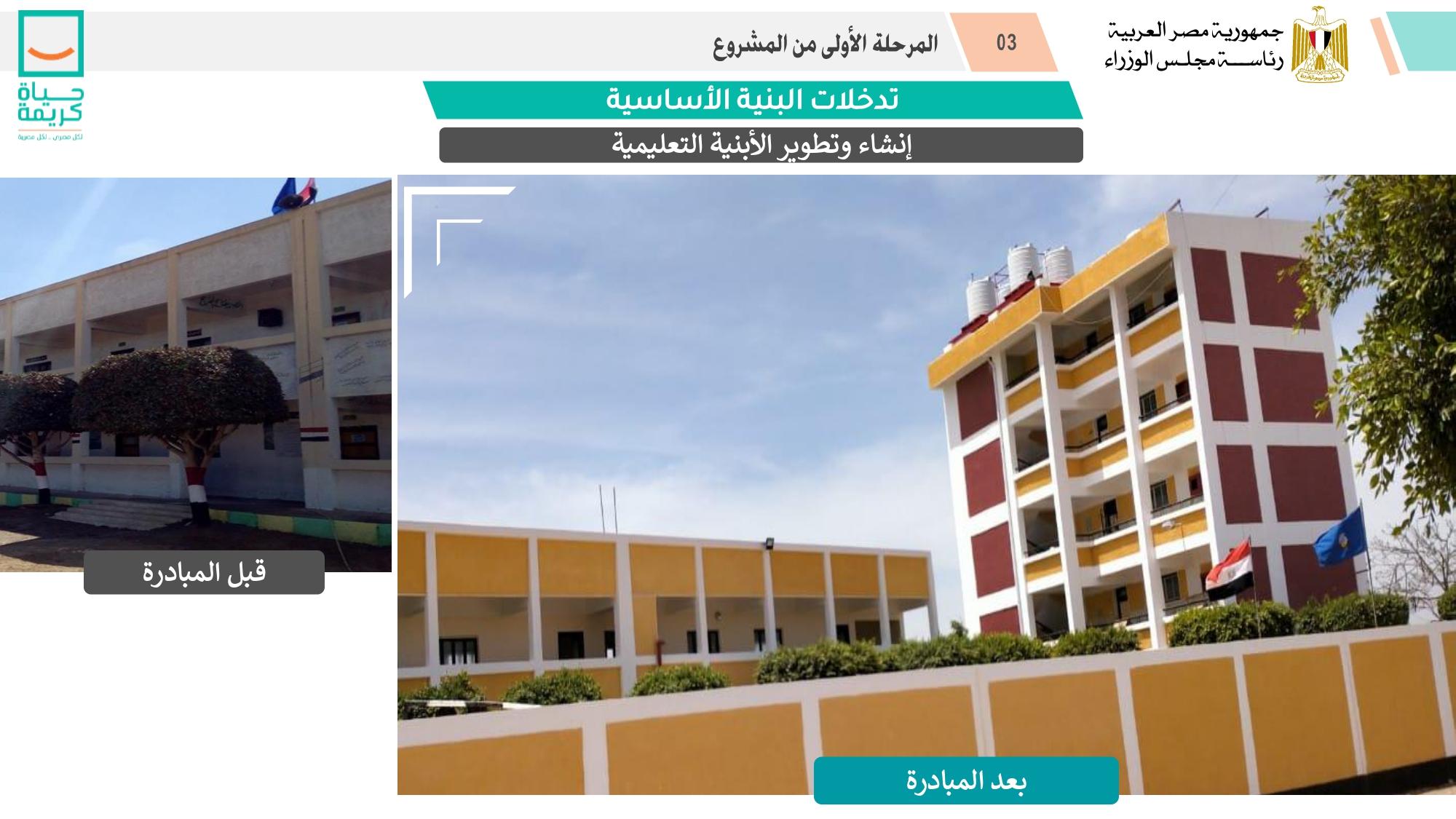 إعادة تطوير المدارس