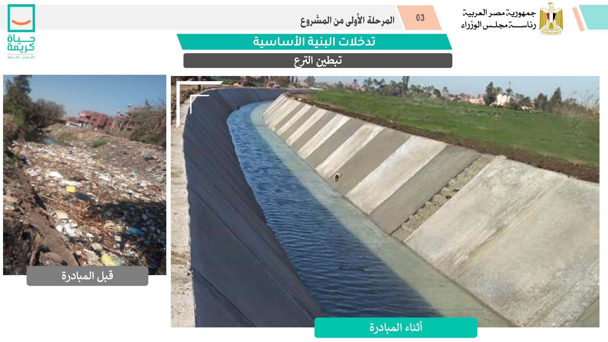 تبطين الترع ضمن المشروع القومي لتطوير القرى المصرية
