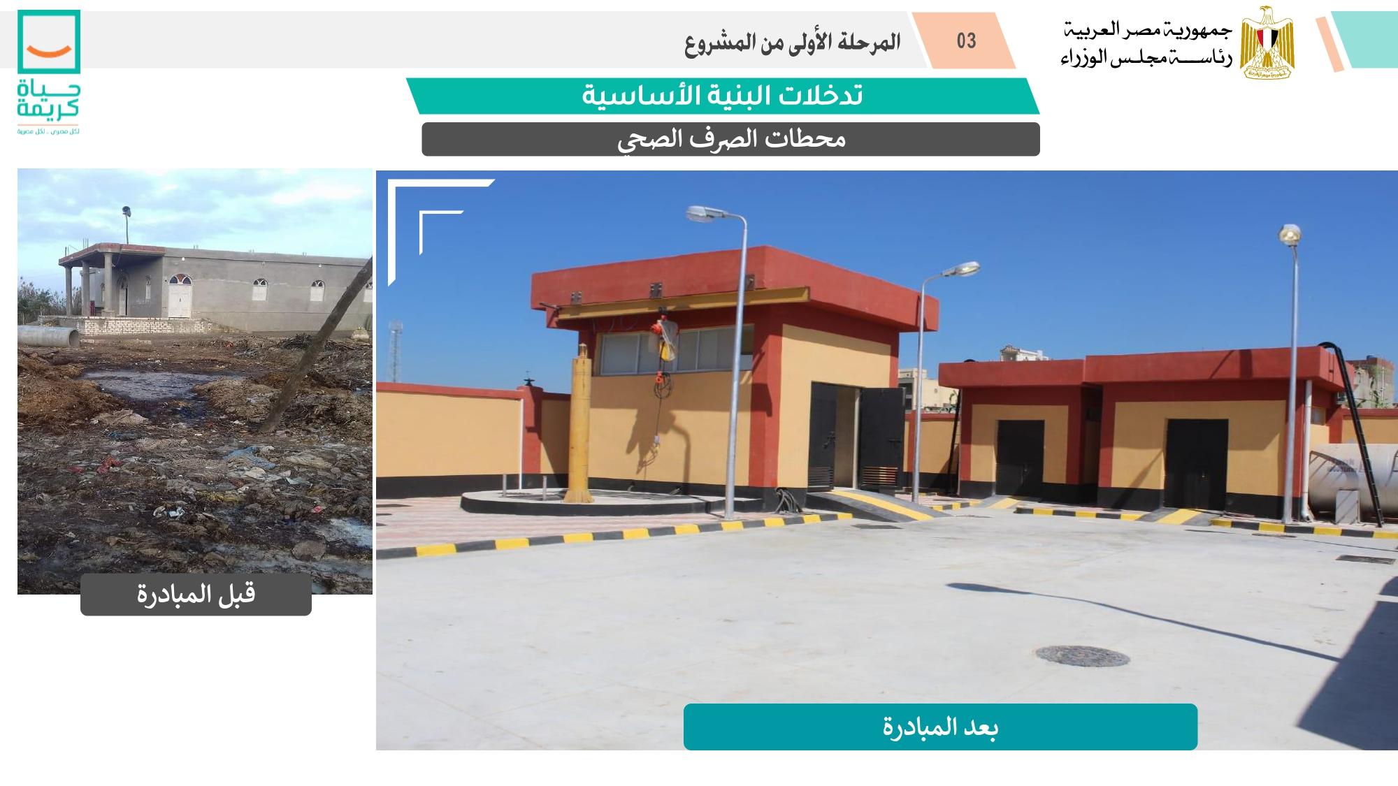 المشروع القومي لتطوير القرى المصرية v7_pages-to-jpg-0091