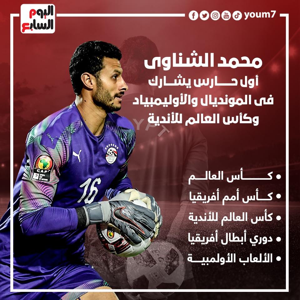 محمد الشناوى أول حارس يشارك فى المونديال والأوليمبياد وكأس العالم للأندية