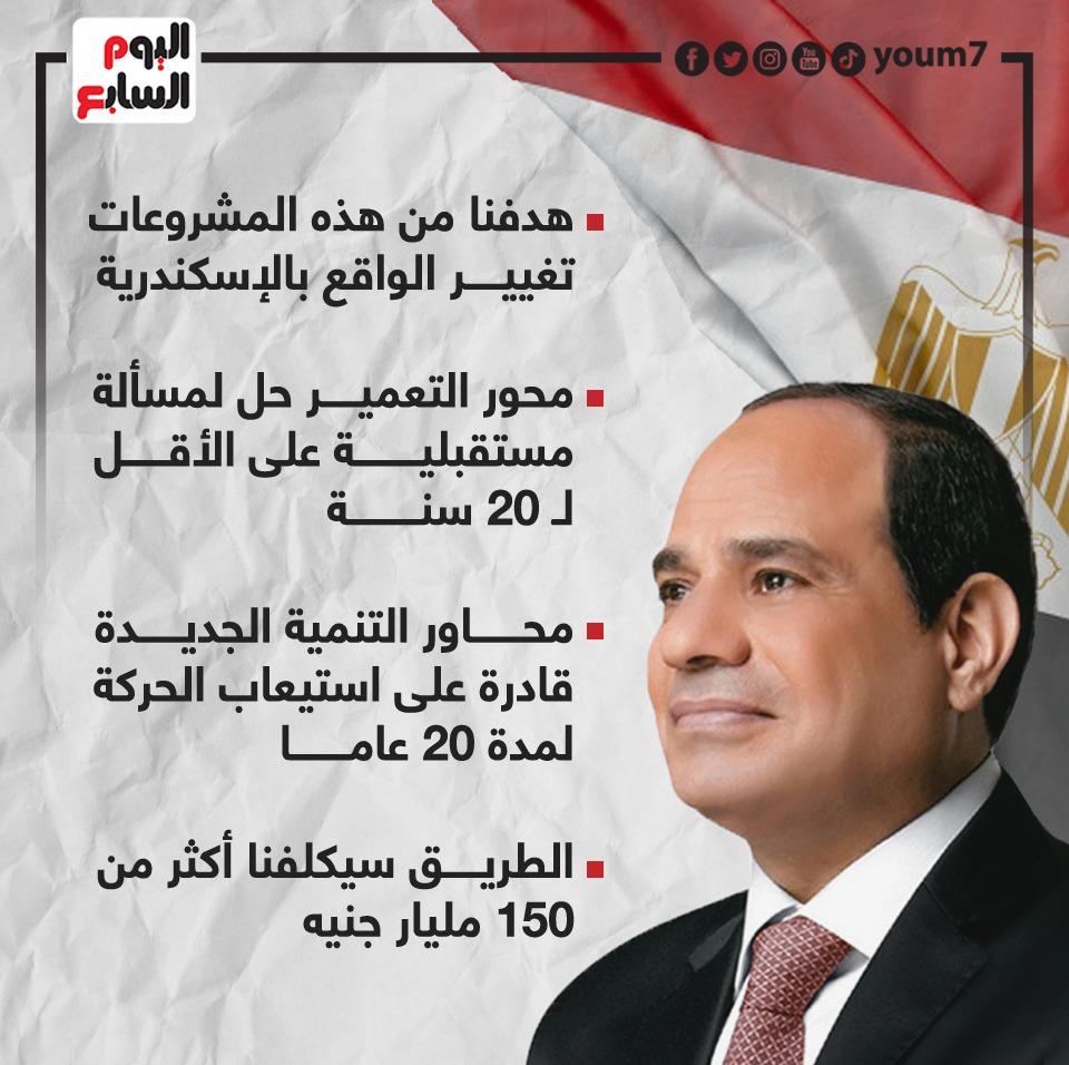 رسائل الرئيس السيسي من الإسكندرية