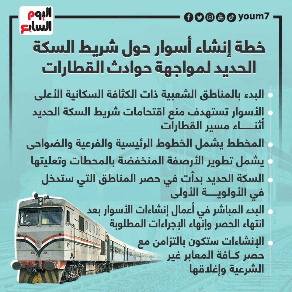خطة إنشاء أسوار حول شريط السكة الحديد