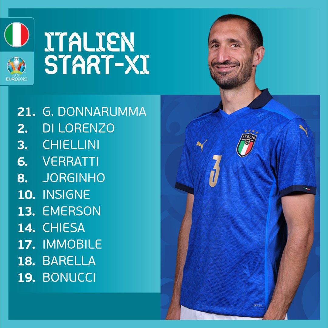 تشكيل إيطاليا