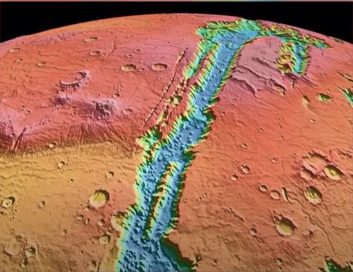 حفر فى المريخ