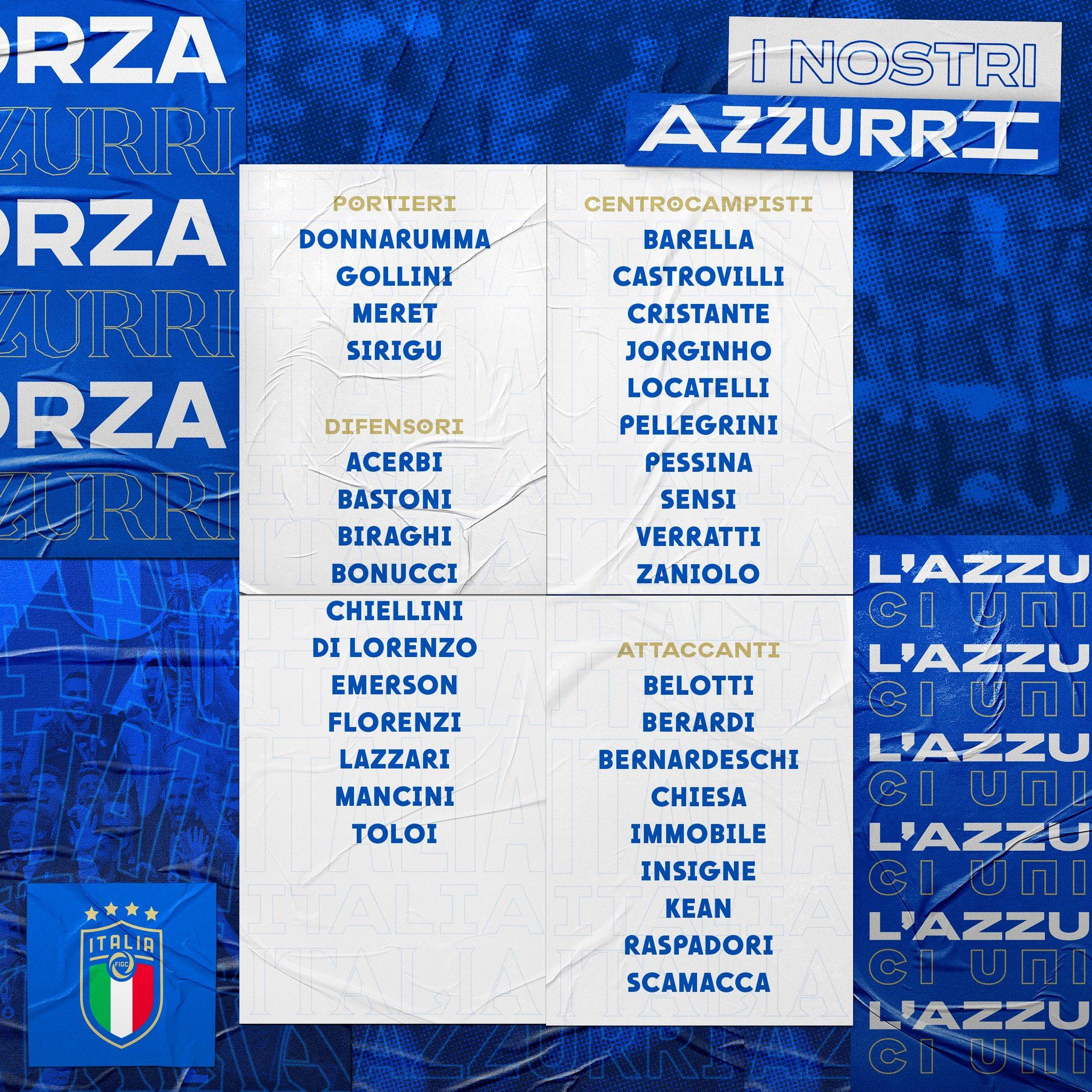 قائمة منتخب ايطاليا