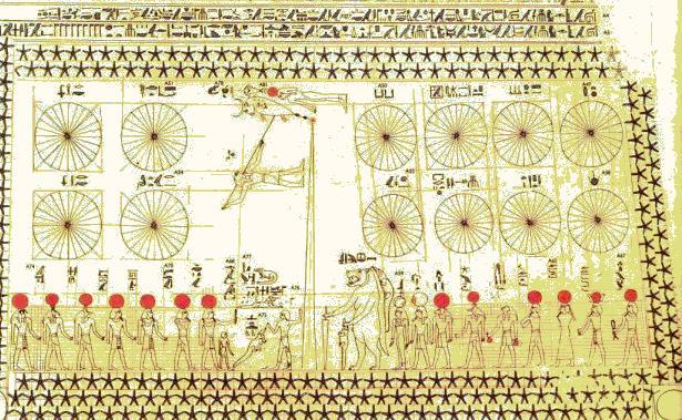 نقش على سقف مقبرة سنموت يوضح توزيع أيام التقويم المصري