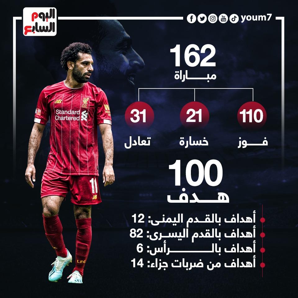 أرقام محمد صلاح (2)