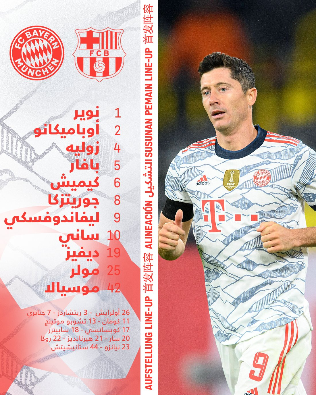 Bayern Munich formation