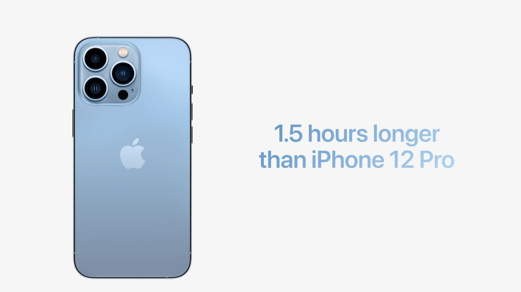 iPhone 13 Pro (17)