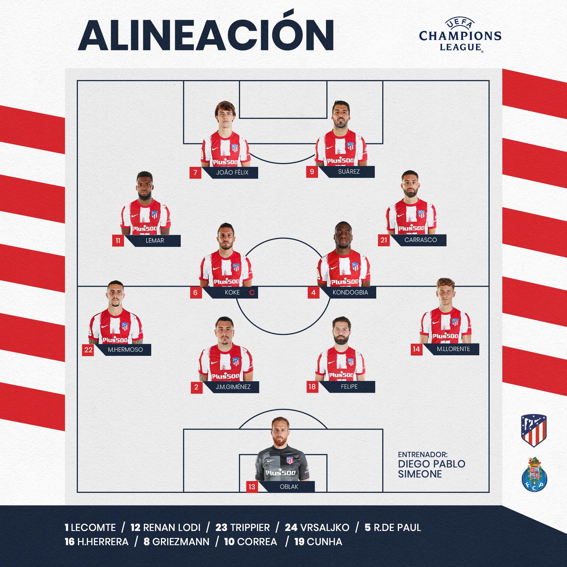 Atletico Madrid formation