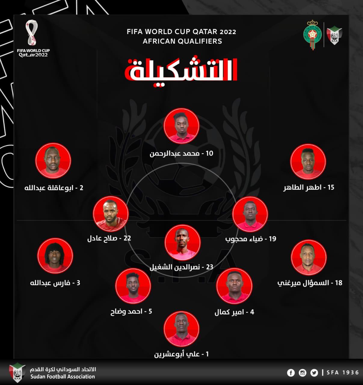تشكيل منتخب السودان