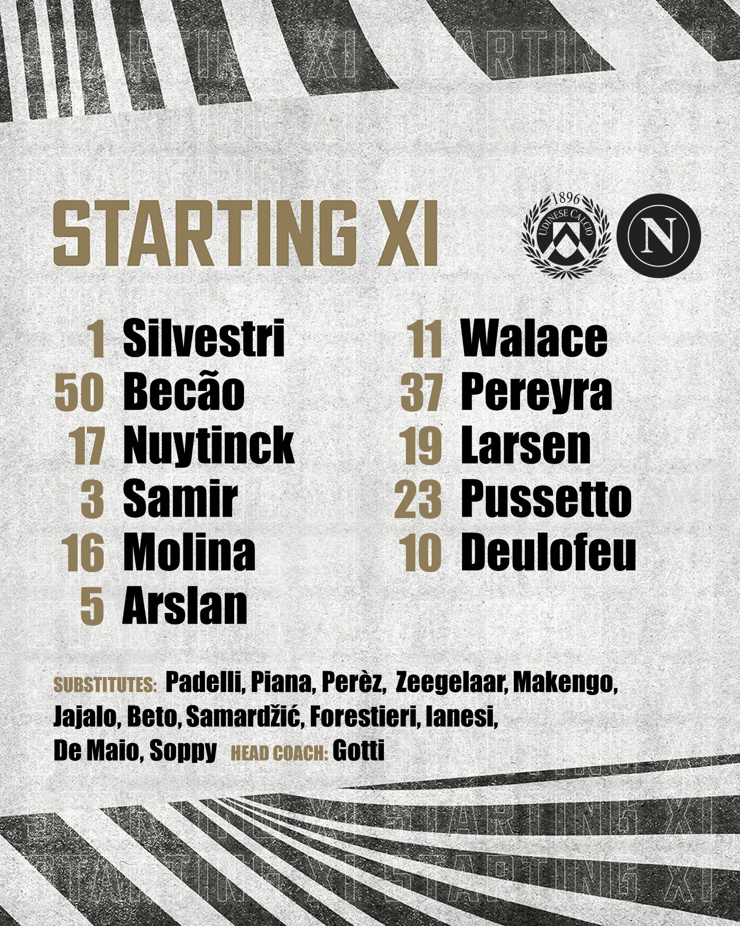 Udinese formation