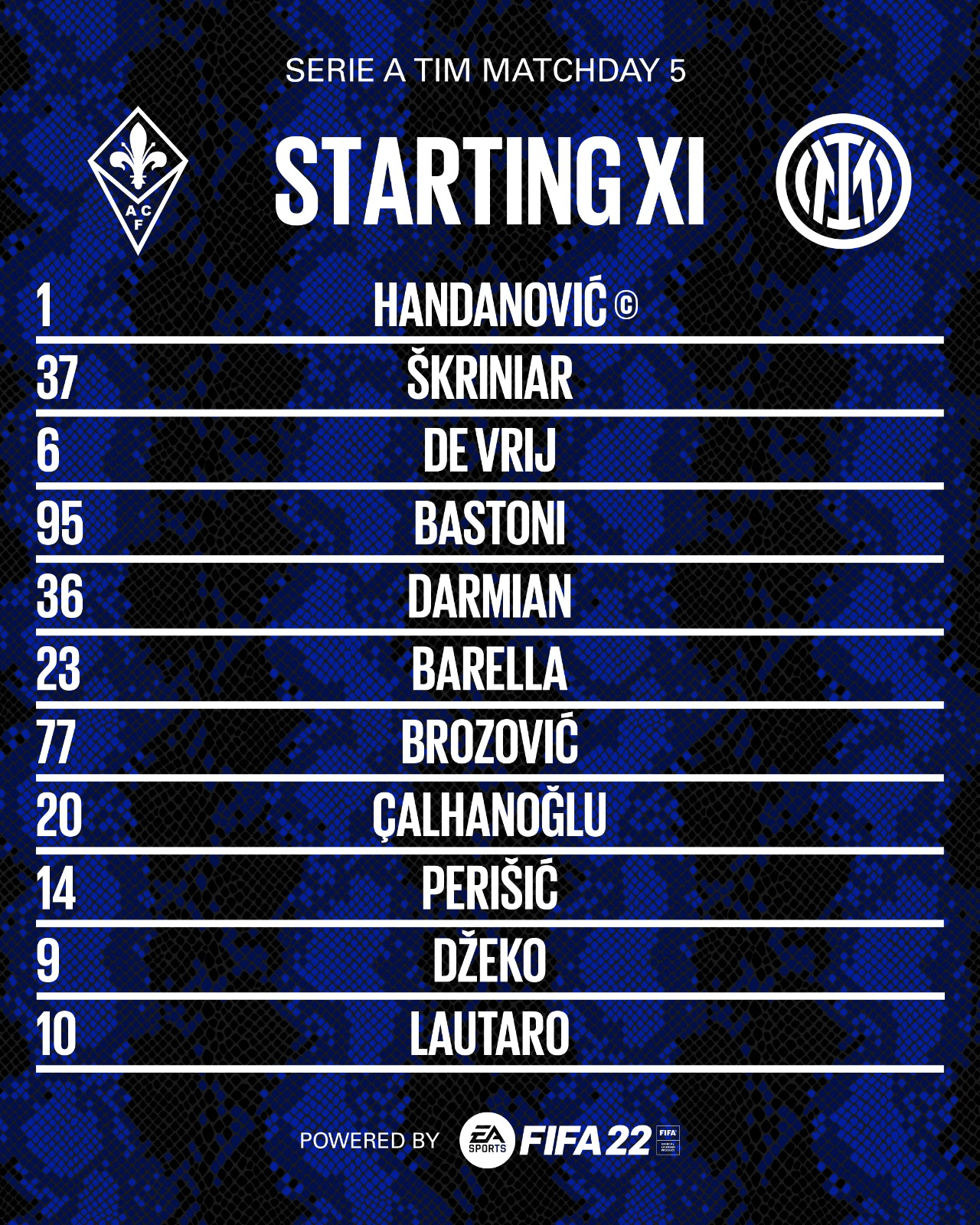 Inter Milan formation