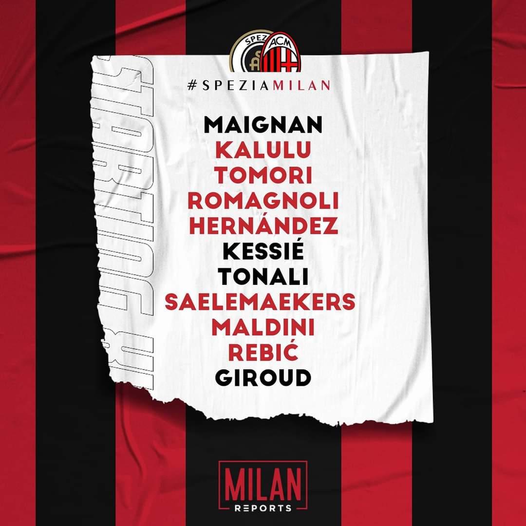 Milan formation