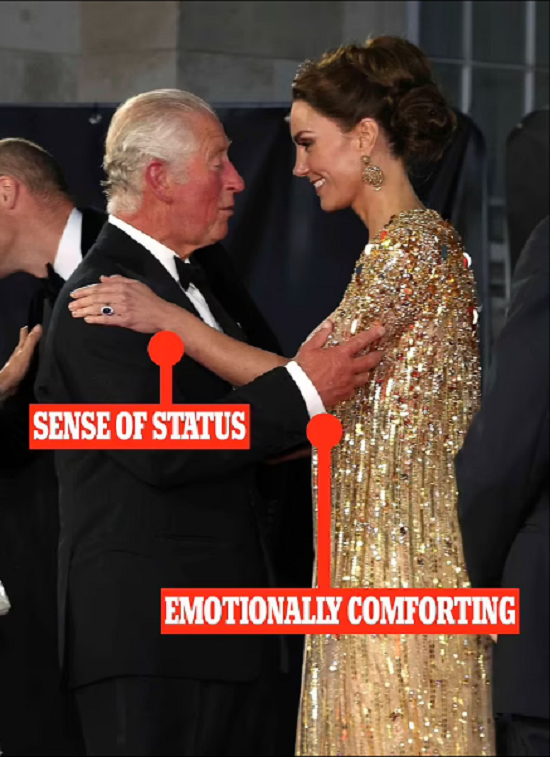 Body language expert explains the nature of the relationship between Kate Middleton and Prince Charles (3)