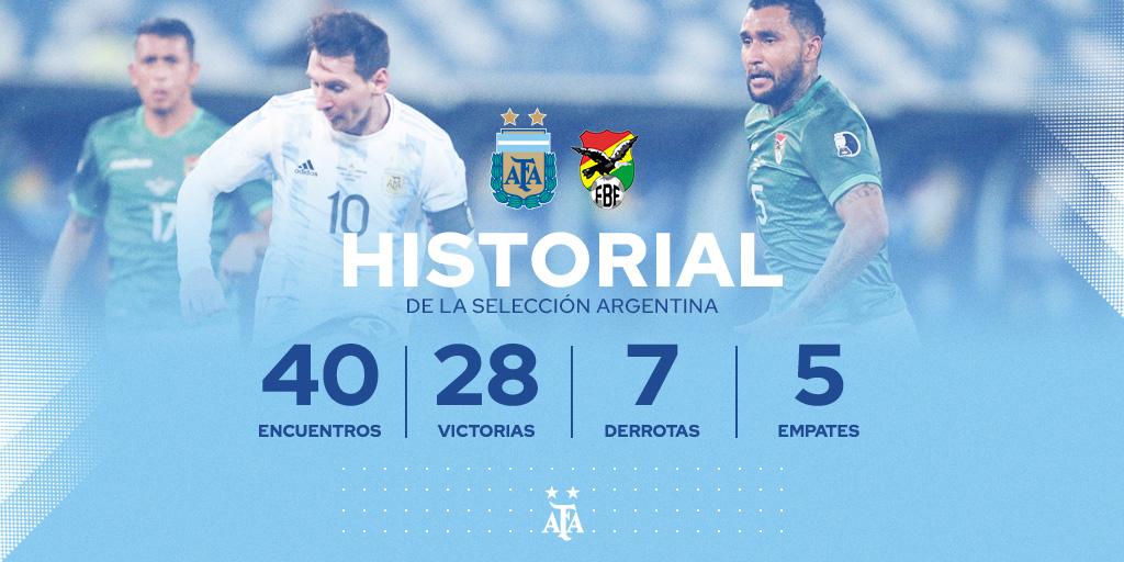 تاريخ مواجهات الأرجنتين وبوليفيا