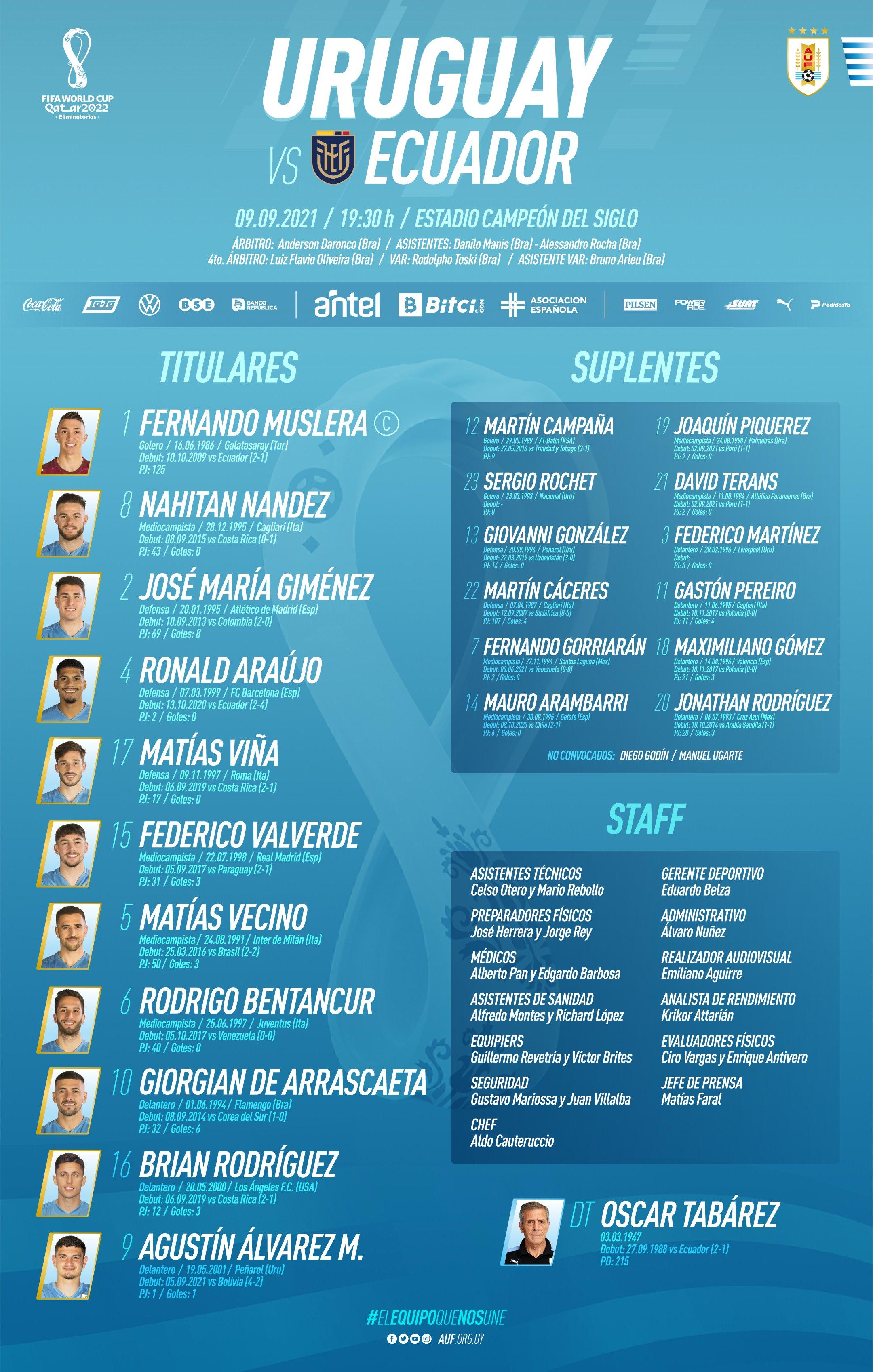 Uruguay formation