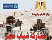 موقع حفر قناة السويس
