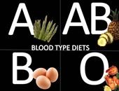 فصيلة الدم تحدد غذائك ورياضتك وتتحكم فى مرضك