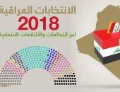 الانتخابات العراقية - أرشيفية