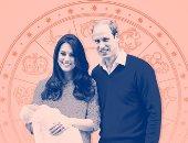 الأمير وليام وكيت ميدلتون مع المولود الجديد