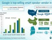مبيعات جوجل