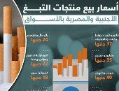 أسعار السجائر المصرية والأجنبية