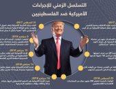 ترامب والقضية الفلسطينية