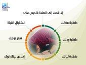8 أشياء يجب على المسلم فعلها قبل أداء الصلاة