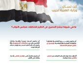 شروط ترشح المصر فى الخارج لانتخابات مجلس النواب