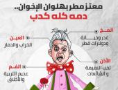 معتز مطر أبو شعرة
