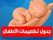 جدول تطعيمات الأطفال