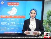 تغطية تليفزيون اليوم السابع