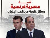قمة مصرية فرنسية