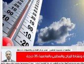 تغطية تليفزيون اليوم السابع عن حالة الطقس