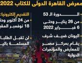 تفاصيل معرض القاهرة الدولى للكتاب 2022