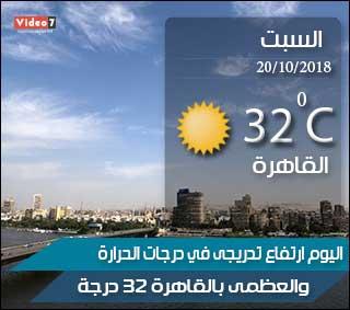 الأرصاد: اليوم ارتفاع تدريجى في درجات الحرارة
