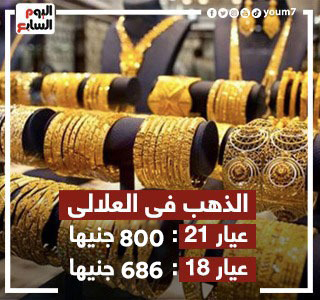 أسعار الذهب ترتفع 3 جنيهات للمرة الثانية اليوم.. عيار 21 بـ800 جنيه