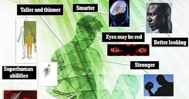 شكل البشر بعد ألف عام.. أعين حمراء وبشرة داكنة وأجسام أطول وأنحف