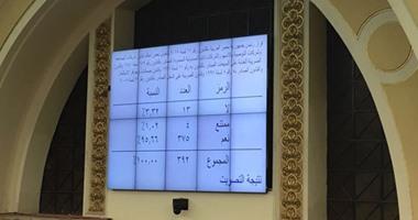 مجلس النواب يوافق على قرارين بقانونى حوافز الاستثمار وضريبة المبيعات