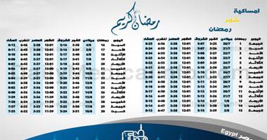 السلفيون يحرمون الإمساك عن الطعام والشراب قبل الفجر بـ10 دقائق فى رمضان اليوم السابع