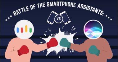 """تقرير: 50% من الهواتف الذكية المباعة فى 2018 تمتلك """"مساعد ذكاء اصطناعى"""""""