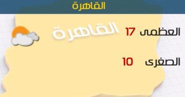 الأرصاد: طقس اليوم شديد البرودة ليلا.. والصغرى بالقاهرة 10 درجات