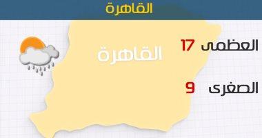الأرصاد: طقس اليوم مائل للبرودة يصاحبه سقوط أمطار.. والصغرى بالقاهره 9