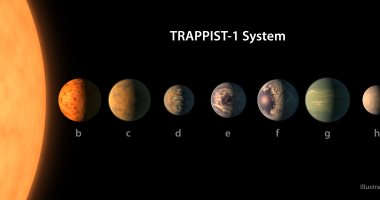 هل يثبت النظام الشمسى الجديد وجود كائنات أخرى فى هذا الكون ؟