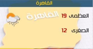الأرصاد: طقس اليوم شديد البرودة ليلا.. والصغرى فى القاهرة 12 درجة